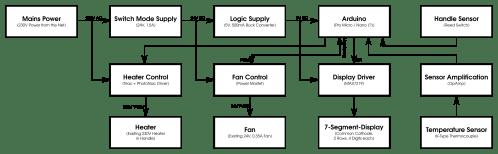 small resolution of mac o x block diagram
