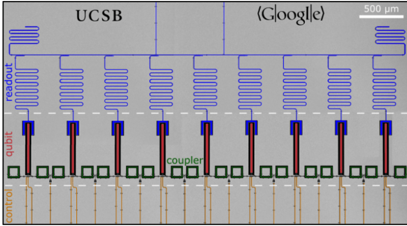 Google Just Revealed How They'll Build Quantum Computers