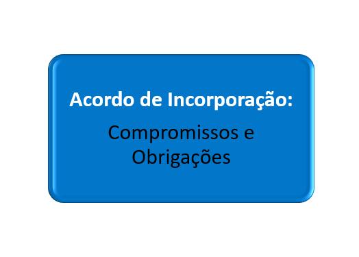 compromissos e obrigações do acordo de incorporação