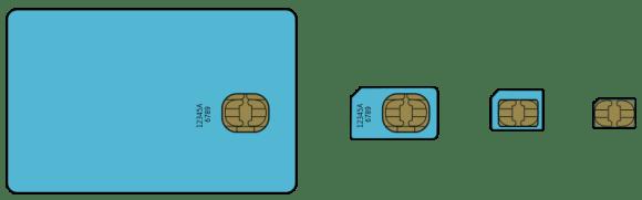 gsm_sim_card_evolutionsvg_