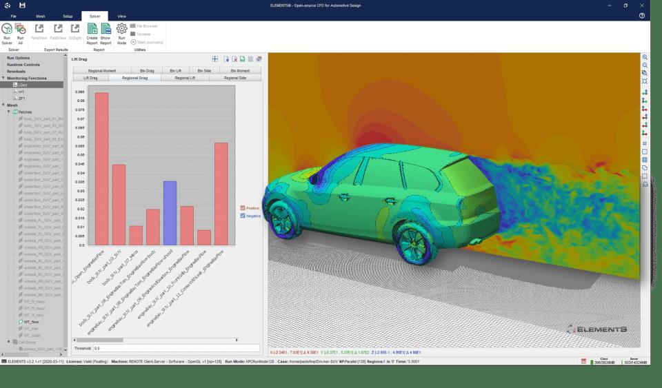 ELEMENTS Automotive Simulation Platform