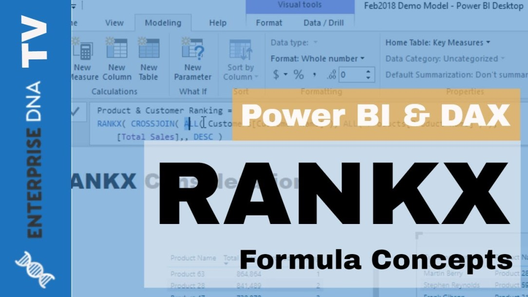 Deep Dive Into RANKX - DAX Formula Concepts In Power BI