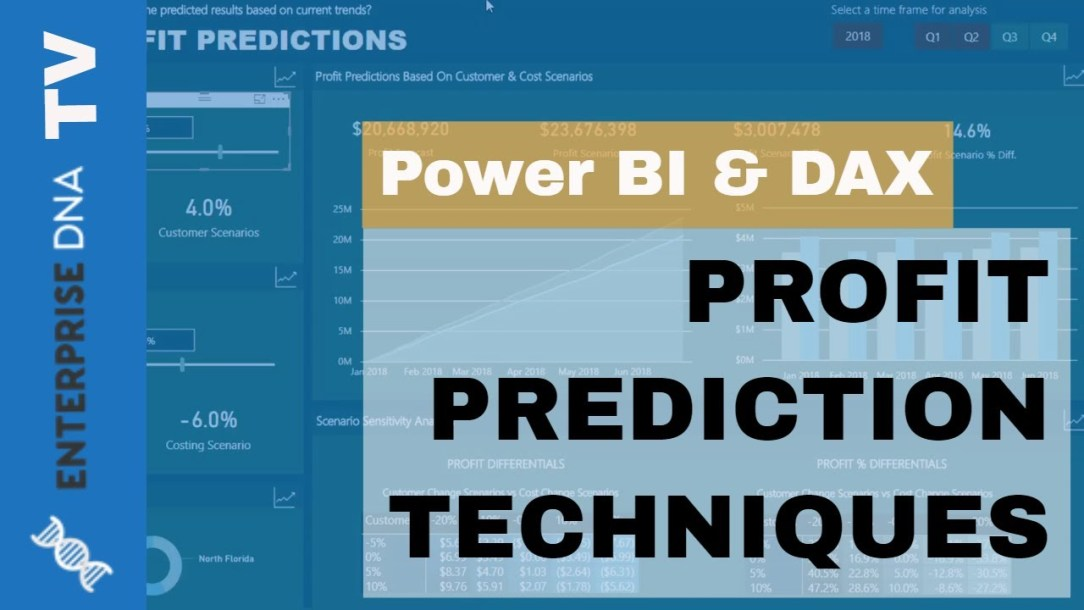 How You Can Predict Profitability In The Future Using Power BI