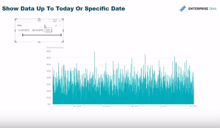 Results up to specific or last date Power BI