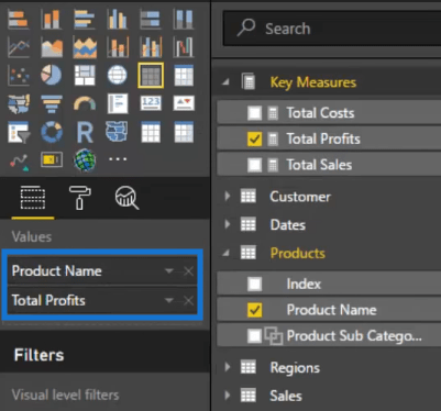 creating a table with total profits and  product names