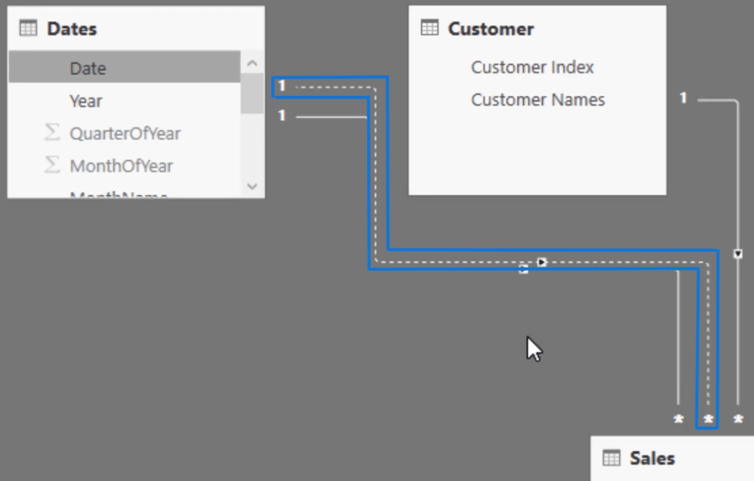 turning on relationships between dates in power bi
