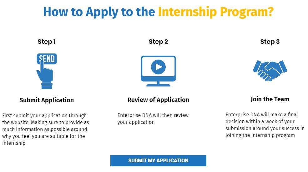 Internship Program Image