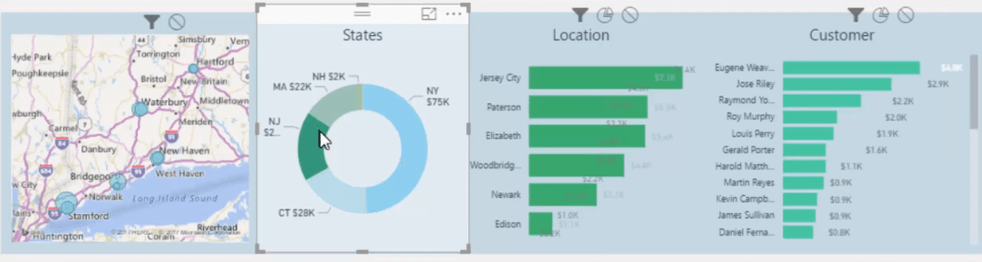 visual interactions in power bi turned on sample one