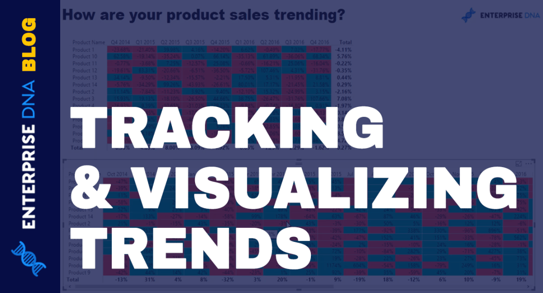 Power BI Tracking and Visualizing Trends