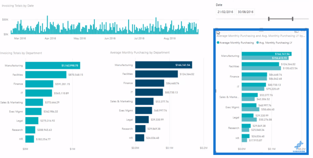 power bi average