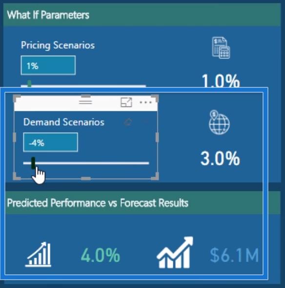 Constructing a sample worst-case scenario using What If Parameters in Power BI