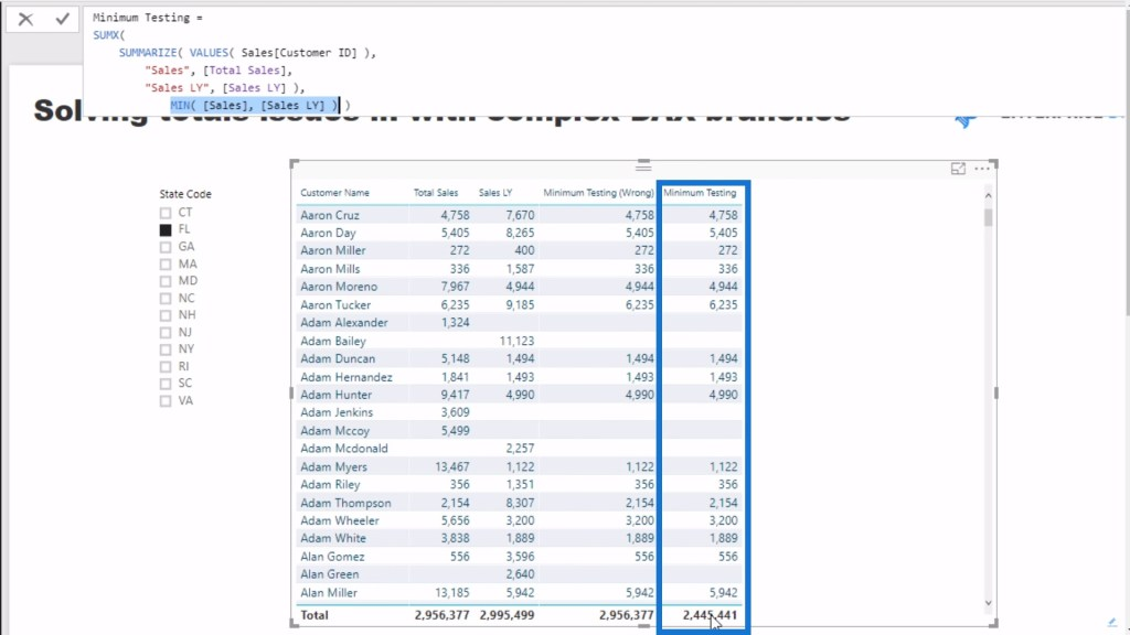 accurate results based on DAX measures that were used in calculating totals