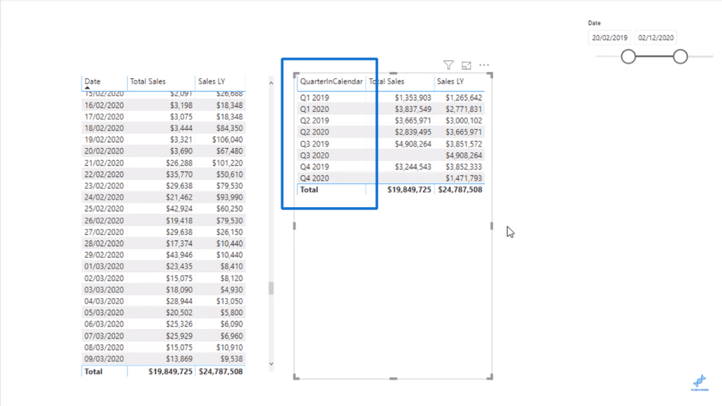 Showing values of QuarterInCalendar - Power BI CALCULATE