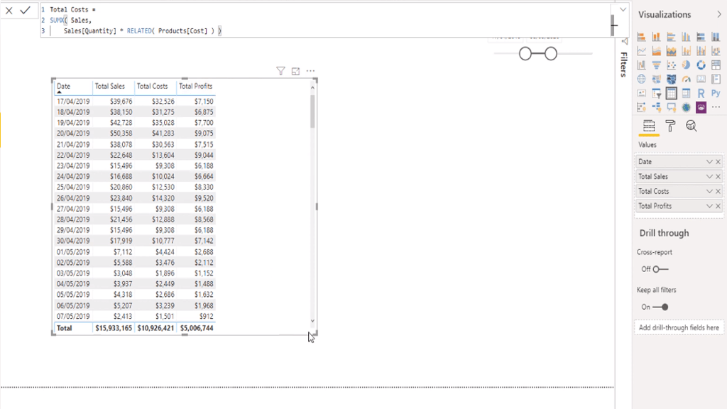 Measures to be used in doing advanced DAX functions in Power BI