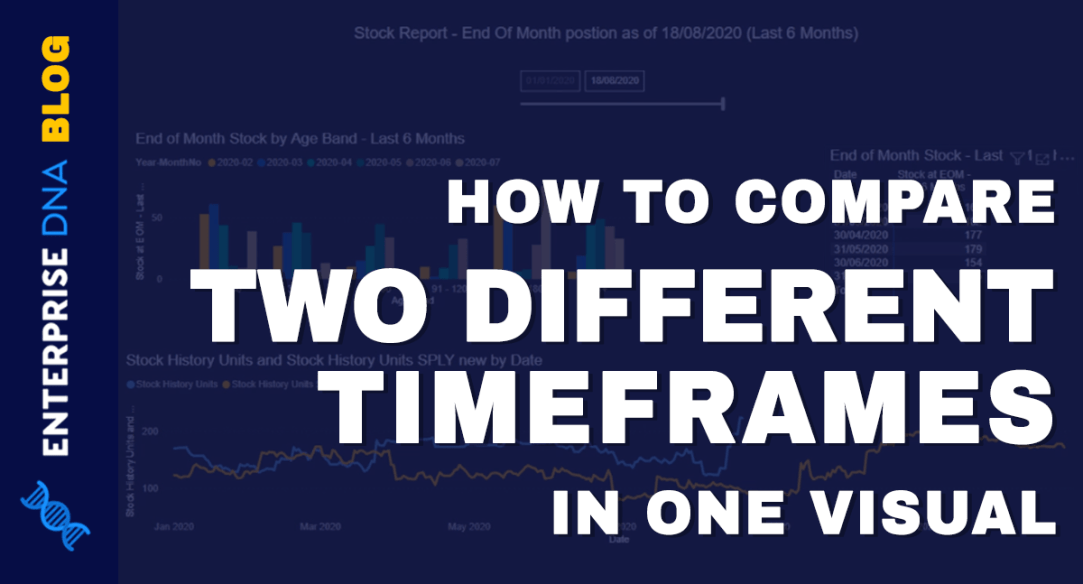 Compare Data Points From Different Timeframes In One Visualization - Power BI