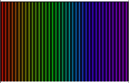 blending Effect