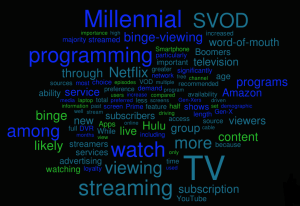 SVOD Word Cloud