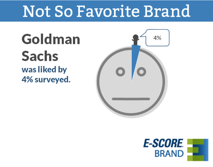 E-Poll Brands GS