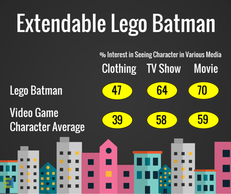 Extendable Lego Batman (1).png