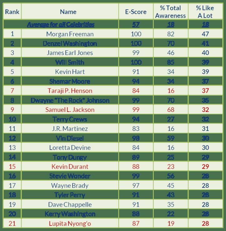 AA Appeal list 2015.png