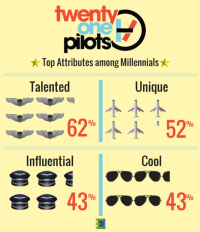 21 Pilots.png