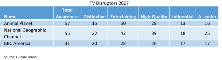 TV-Disruptors-2007.png