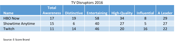 TV-Disruptors-2016.png