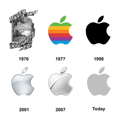 Apple-logos.png