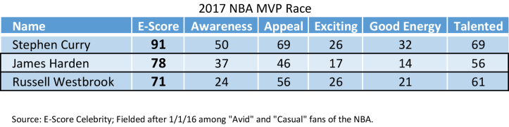 MVPs-of-the-NBA.png
