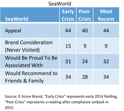 SeaWorld-Crisis-Management.png