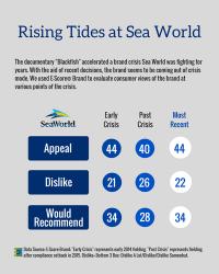 SeaWorld Crisis Navigation.png