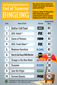 Top Recommended Shows for End of Summer Bingeing (2).png