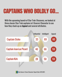 Star Trek Captains.png