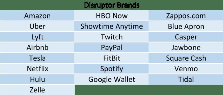Disruptors.png