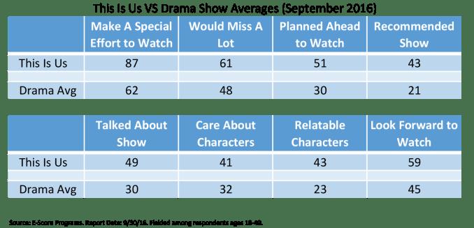 TIU vs Drama Average Elements 2.png