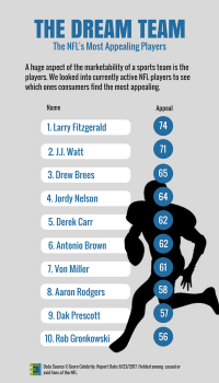 Top NFL Players.png
