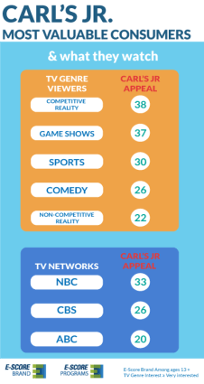 Brandprofile_Chart2_NL_b