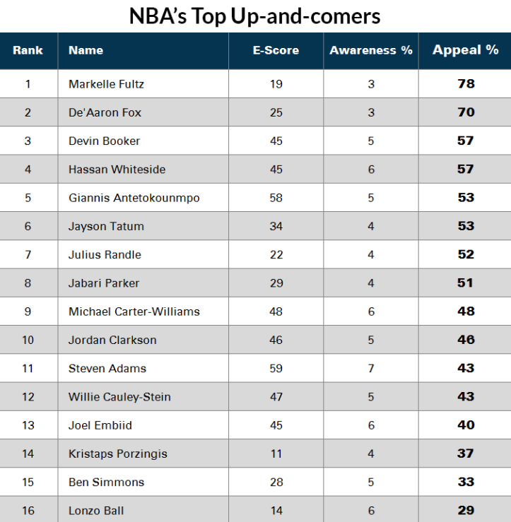 top10upandcomers2.PNG