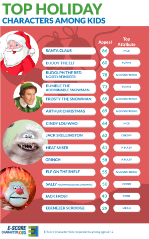 Arthur Christmas Characters.Kids And Adults Favorite Classic Holiday Characters E