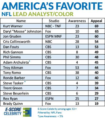 NFL-Broadcasters-1_2018_1_31_BLOG_final