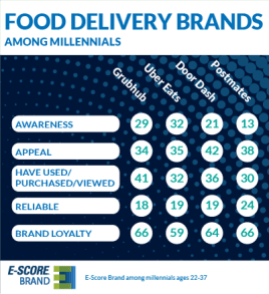 Food-Delivery-Millennials_B