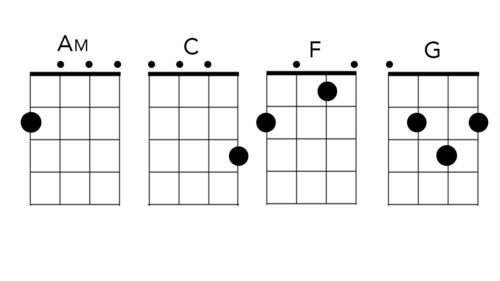 6 Easy Songs to Play on the Ukulele