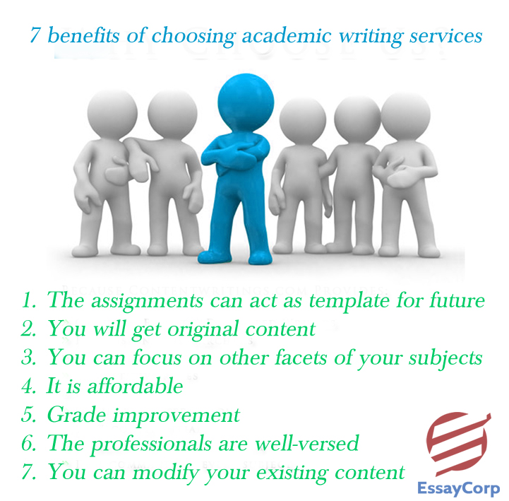 Assignment writing services usa what is the best