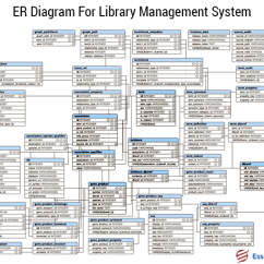 Entity Relationship Diagram For A Library Management System Microscope Enchanted Learning Draw An Er Of The Database Essaycorp