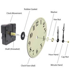 Quartz Clock Diagram  Quartz Clock Movement Parts Diagram