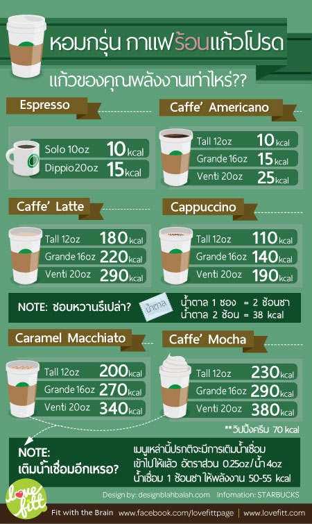 1383291213-coffeegree-o