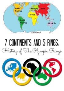 History-of-Olympic-Rings