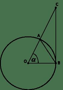 Rysunek do dowodu granicy funkcji