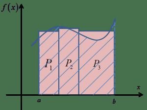 Pole P przybliżone polami trzech prostokątów