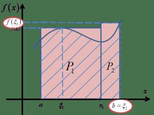 Pole P przybliżone dwoma prostokątami z zaznaczonym punktem xi2